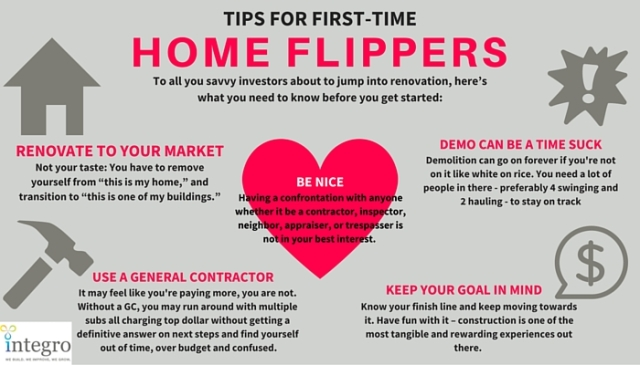 Integro - Home Flipping Tips (4)