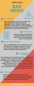 Integro - Infographic 11-03
