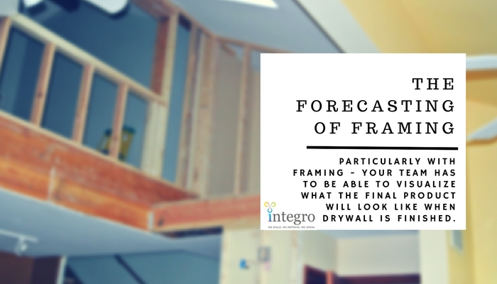 Integro - Forecasting Framing